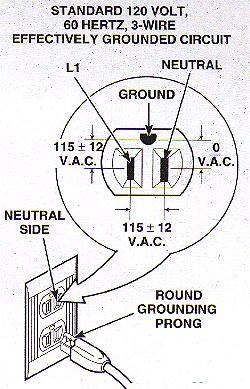 best 110 volt wiring diagram gallery - images for wiring diagram, Wiring diagram