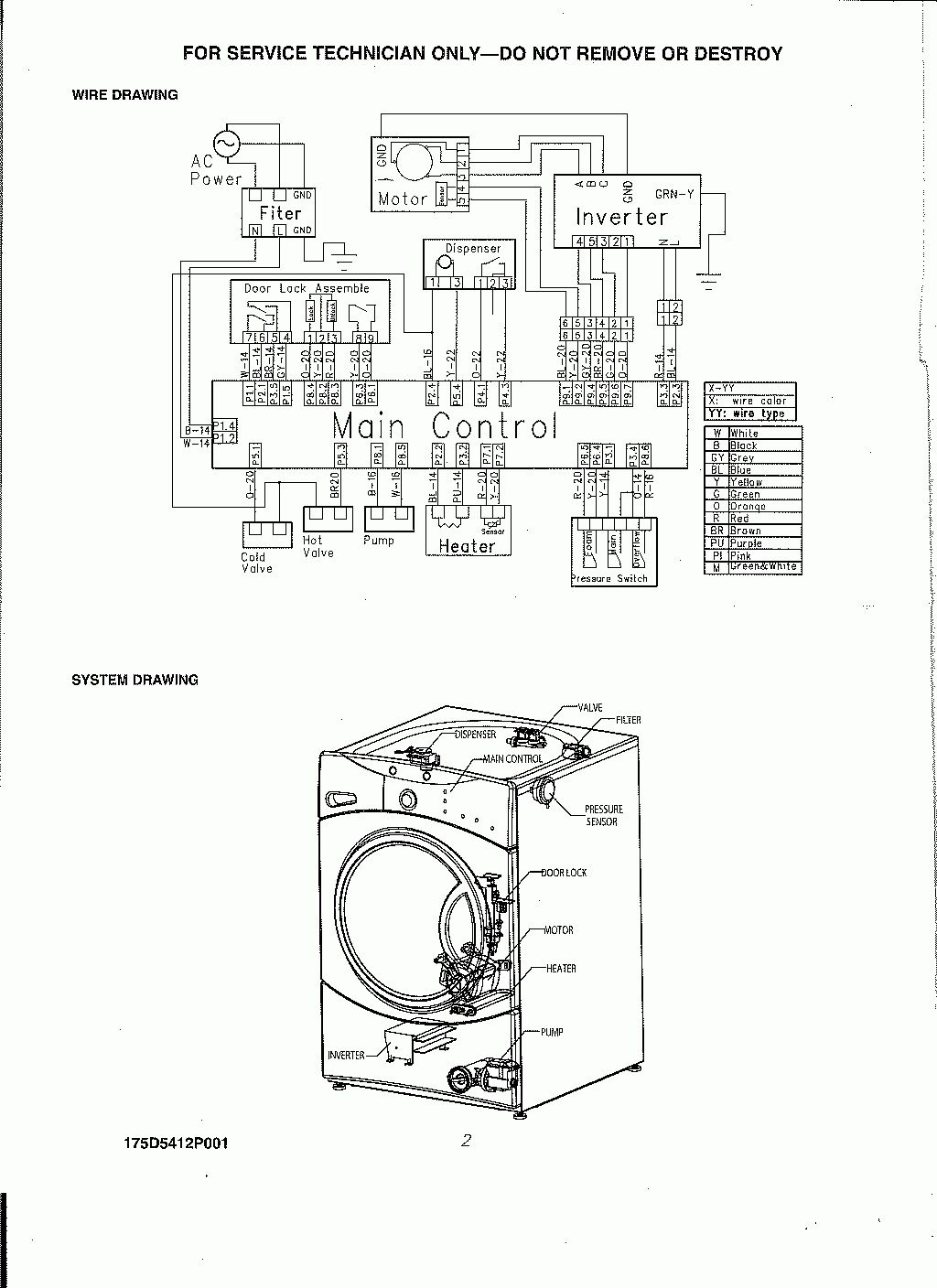 Electric Clothes Dryer Schematic