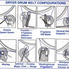 Ge Clothes Dryer Wiring Diagram Worcester Greenstar Ri Boiler Troubleshooting Appliance Aid How The Belt Is Supposed To Look At Motor And Idler Pulley