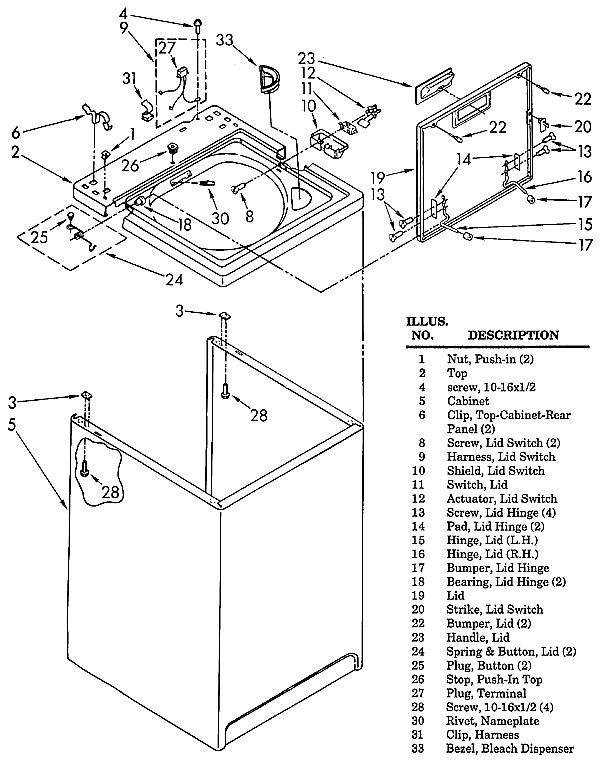 kenmore 90 series dryer parts diagram volkswagen touran wiring 38 images direct drive washer help appliance aid ddwashbrkdntop2 at cita