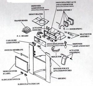 Frigidaire Ice Dispenser | Appliance Aid
