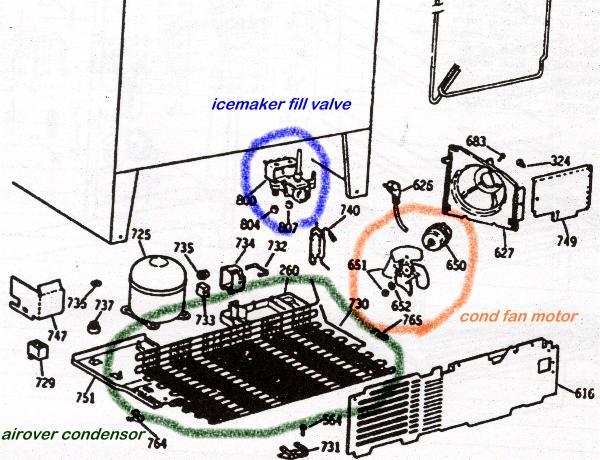 ge profile arctica parts diagram visio 2010 network wizard refrigerator repair help | appliance aid