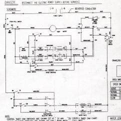 Ge Hotpoint Refrigerator Wiring Diagram 1995 Honda Civic Dx Radio Appliantology Archive: Washer And Dryer Diagrams