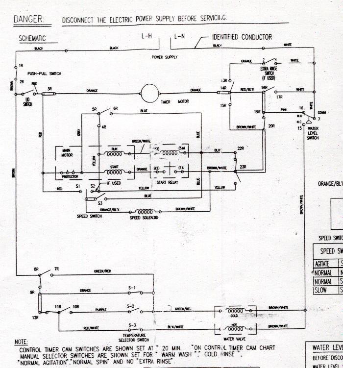 ge dishwasher schematic diagram marathon motor wiring washer all data online frigidaire