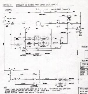 GEHotpoint, old style Washer Wiring Diagram