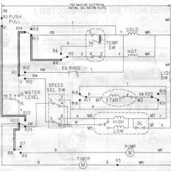Ge Washer Motor Wiring Diagram Huskee Log Splitter Parts General Washing Machine Information | Appliance Aid