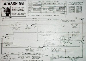 electrical diagram for whirlpool dryer ~ Circuit Diagrams
