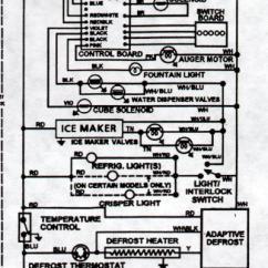 Ge Dryer Door Switch Wiring Diagram Cherokee Radio Timer Lighting ~ Odicis