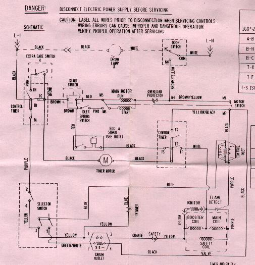 amana dryer schematic diagram soft and woody stem appliantology archive: washer wiring diagrams