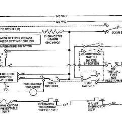 Simple 110 Wiring Diagrams Electric Brakes Diagram Sample | Appliance Aid
