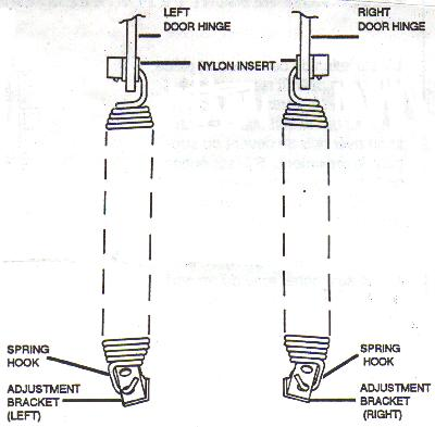 Parts Online: Whirlpool Parts Online