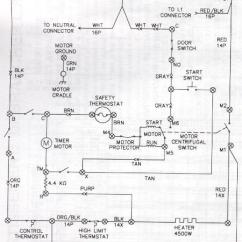 Whirlpool Dryer Wiring Diagram 230v Dpdt Relay Sample Diagrams Appliance Aid New Style Electric Frigidaire White Westinghouse