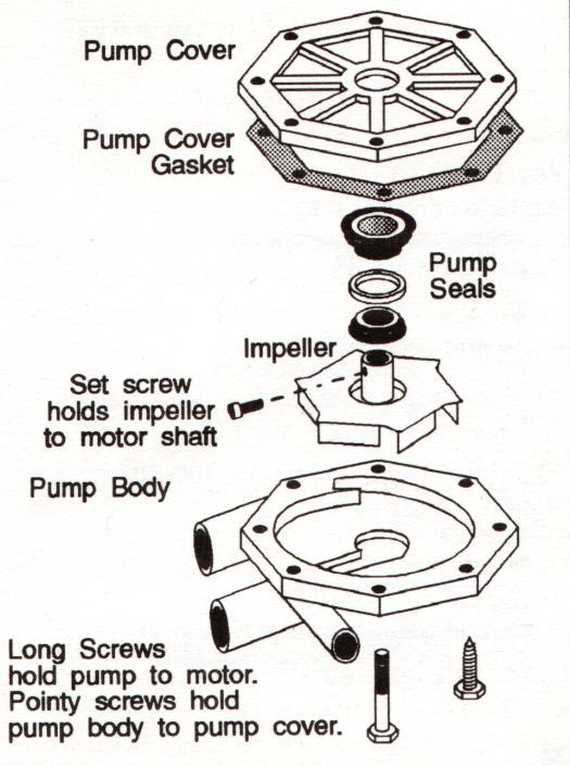 Frigidaire-White Westinghouse Washing Machine Help