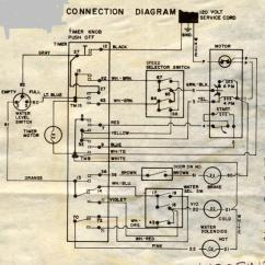 Speed Queen Dryer Wiring Diagram Kenmore Parts Appliantology Archive: Washer And Diagrams