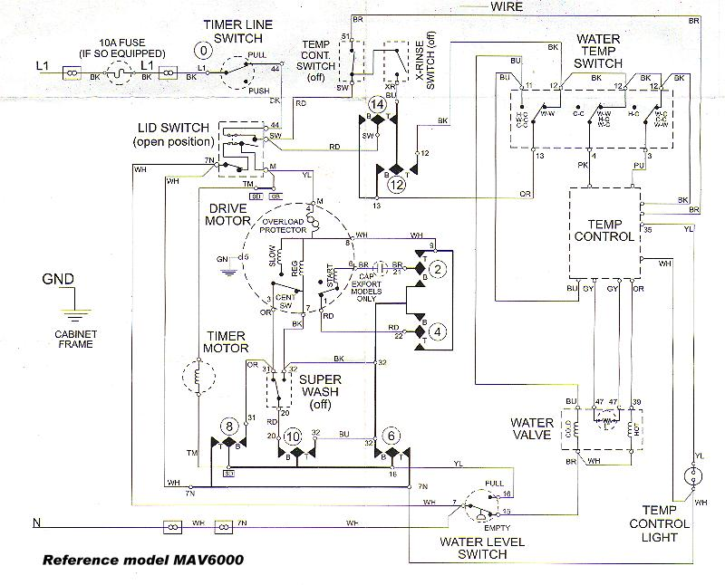 Maytag Atlantis Washer Wiring Diagram
