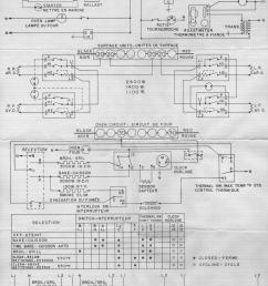kitchenaid oven wiring diagram for wall best wiring library whirlpool oven wiring diagrams wos51ec7ab whirlpool range [ 2000 x 2654 Pixel ]