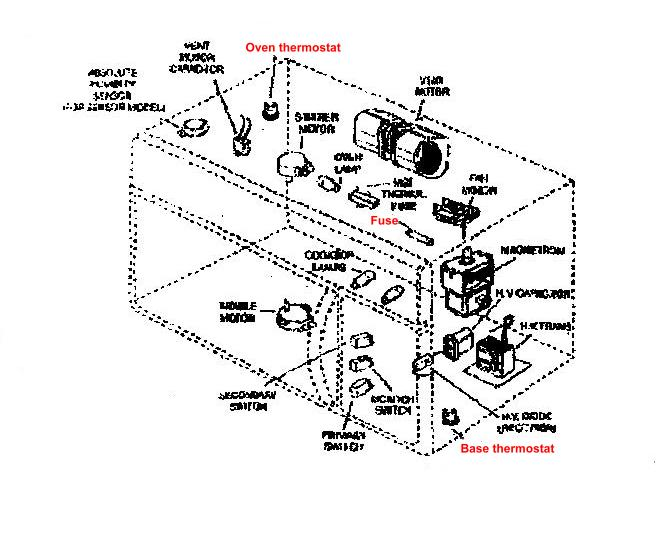 ge microwave oven wiring diagram 300zx fuel sending unit the first time we used our new microwave,