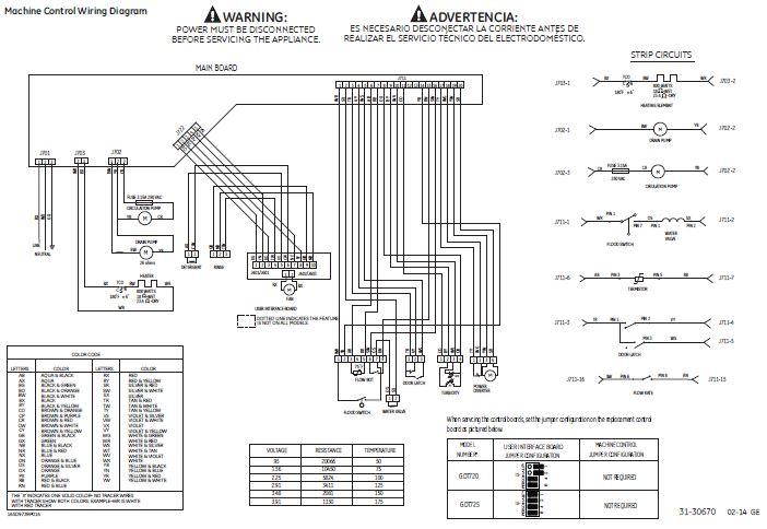 Diagram Database Just The Best, Ge Dishwasher Wiring Diagram