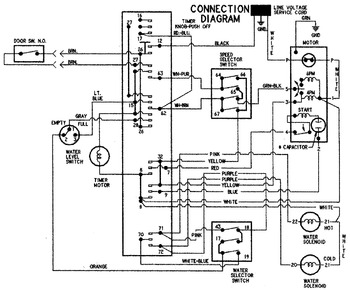 Delonghi Space Heaters CVS Space Heater Wiring Diagram