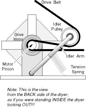 ge dryer door switch wiring diagram exchange 2013 architecture maytag performa   repair manual
