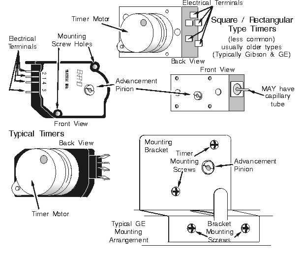 Refrigerator Compressor: Refrigerator Compressor Not Running
