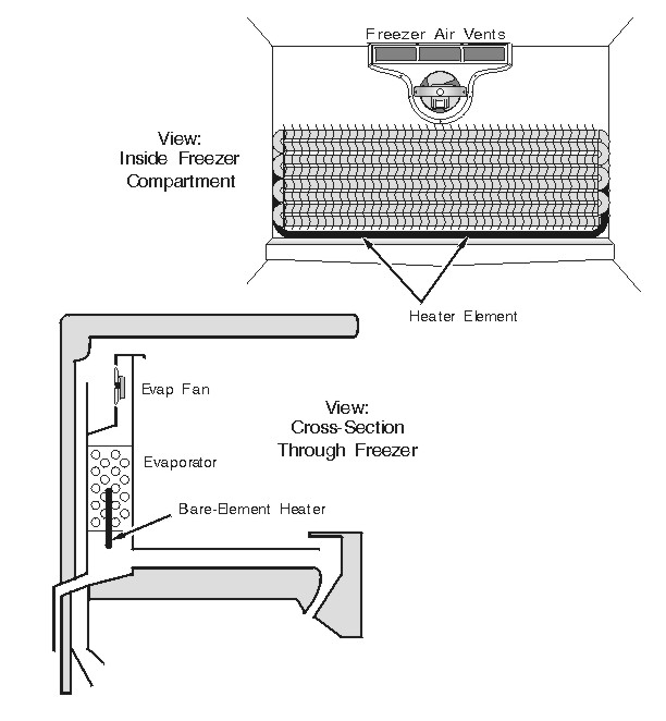 Kelvinator Refrigerator Wiring Diagrams Traulsen