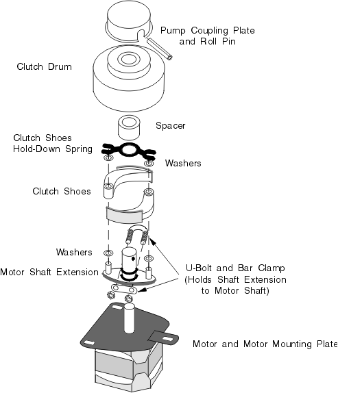 Speed Queen Washer Repair Manual