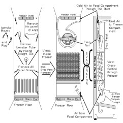 Frigidaire Affinity Dryer Wiring Diagram 2006 Acura Tl Radio Refrigerators Parts: Repair
