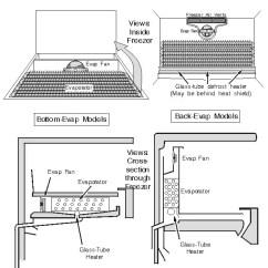 6 Way Round To 4 Flat Wiring Diagram 98 Vw Jetta Fuse Box Gofar Services, Llc - Appliance Repair Houston, Tx Chapter 4compressor Is Runningbut ...