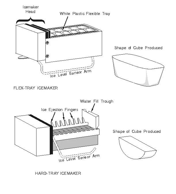 Kenmore 90 Series Dryer Light Bulb