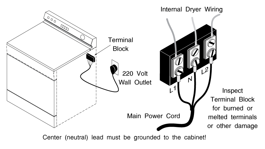 three prong dryer cord diagram