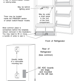 refrigerator defrost timer mounting locations [ 900 x 1120 Pixel ]