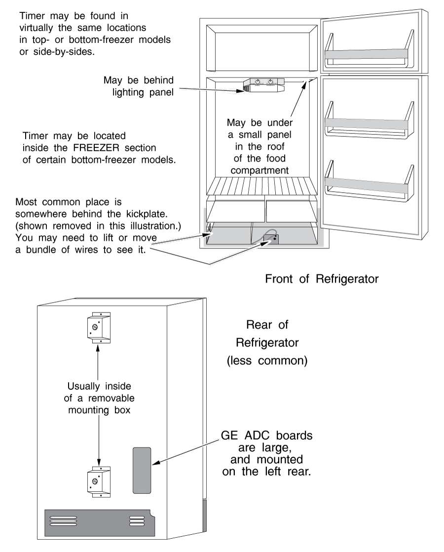 medium resolution of refrigerator defrost timer mounting locations