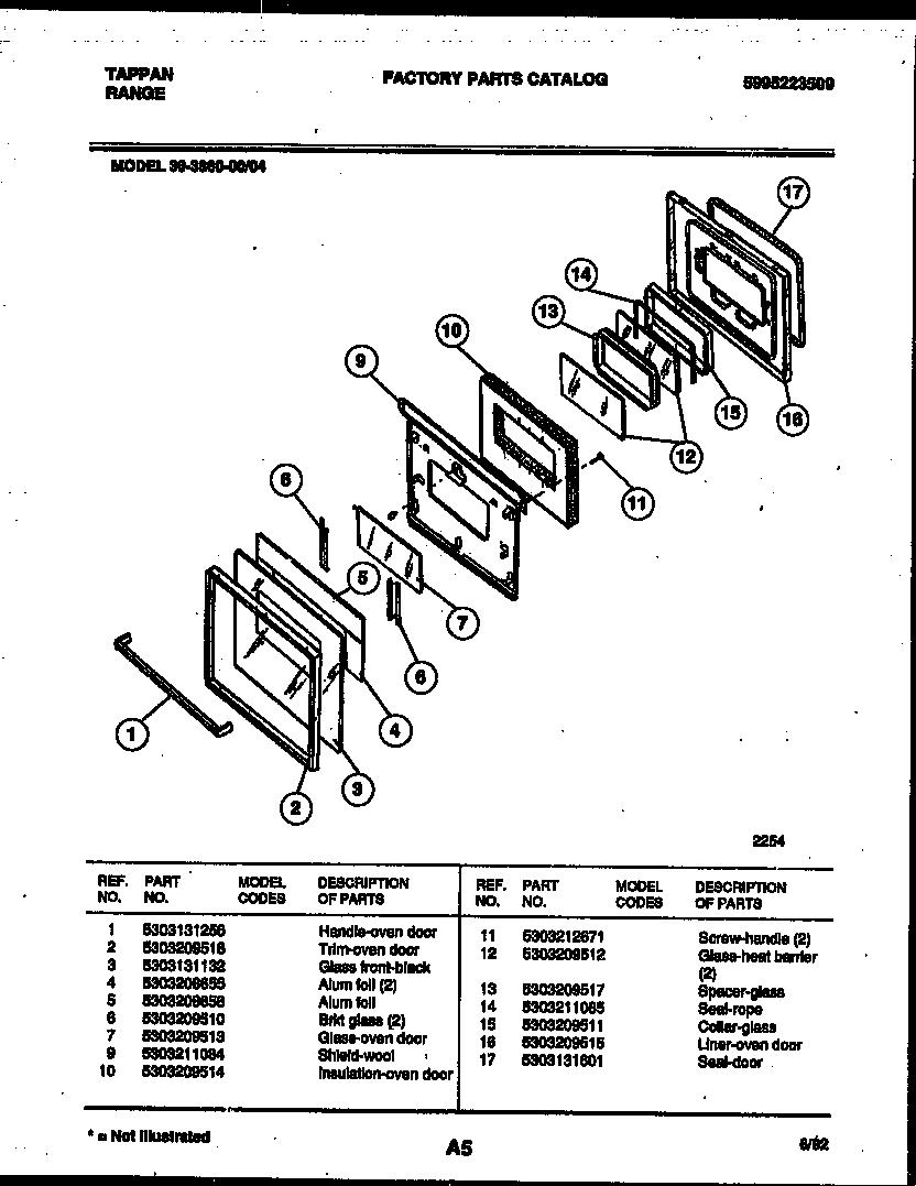 Door Parts Description & Door Parts Description My