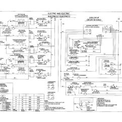 Schematic Diagram Of Computer Components Porsche 964 Abs Wiring Kenmore 79046802992 Elite Electric Slide In Range Timer