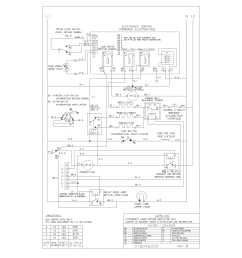 wiring diagram parts frigidaire cgeb27s7cs1 electric walloven timer stove clocks and frigidaire dishwasher wiring diagram at [ 1700 x 2200 Pixel ]