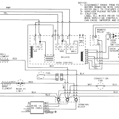 Ge Oven Schematic Diagram 2003 Ford Explorer Stereo Wiring Jvm1850 Library American Range Electrical Drawing U2022