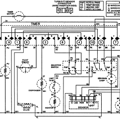 Psc Motor Wiring Diagram Western Snow Plow Chevy Maytag Mdb6000awa Timer - Stove Clocks And Appliance Timers