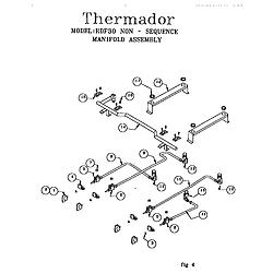 Thermador RDF30QB Freestanding Dual Fuel Range Timer