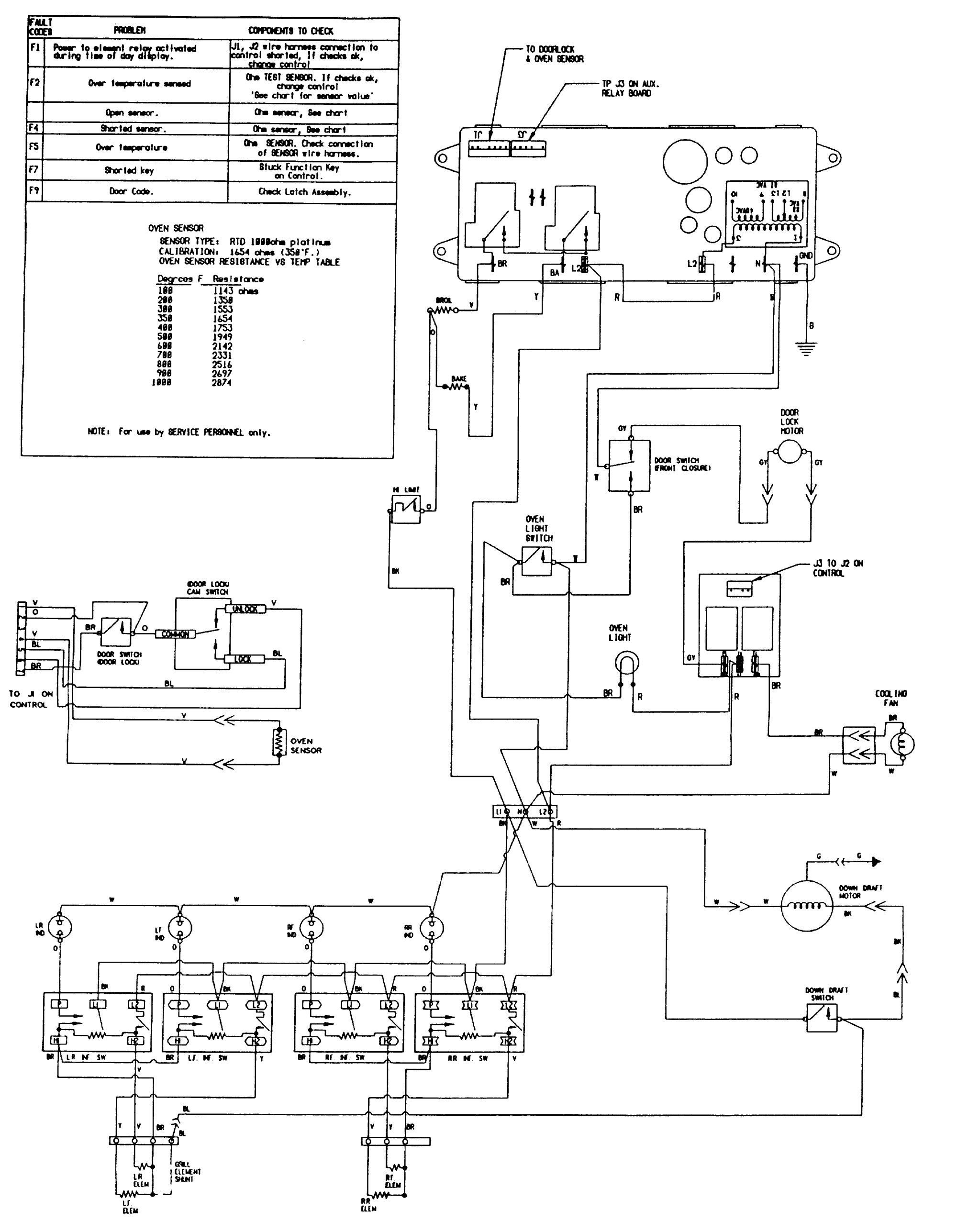 hight resolution of jenn air wiring diagrams wiring diagram pos jenn air double wall oven wiring diagram