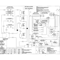 Kenmore Dryer Thermostat Wiring Diagram Hyundai Santa Fe Elite Heating Element Location