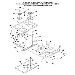 Electrical Conduit Storage Electrical Bushing Wiring