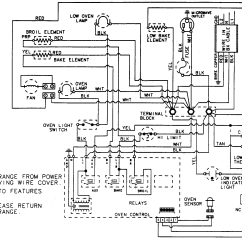 Electrical Wiring Diagram Of Rice Cooker Diagrams Lighting Circuits Australia Magic Chef 9825vuv Electric Oven Timer Stove Clocks And