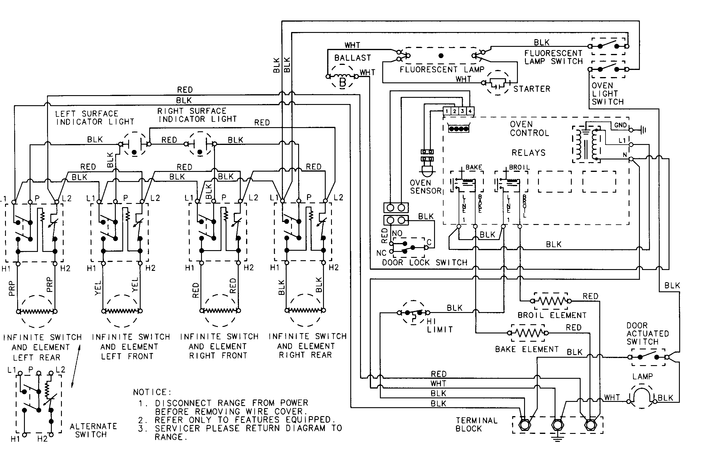 wiring information parts?resize=665%2C426&ssl=1 terrific baking oven wiring diagram photos wiring schematic spray bake oven wiring diagram at gsmx.co
