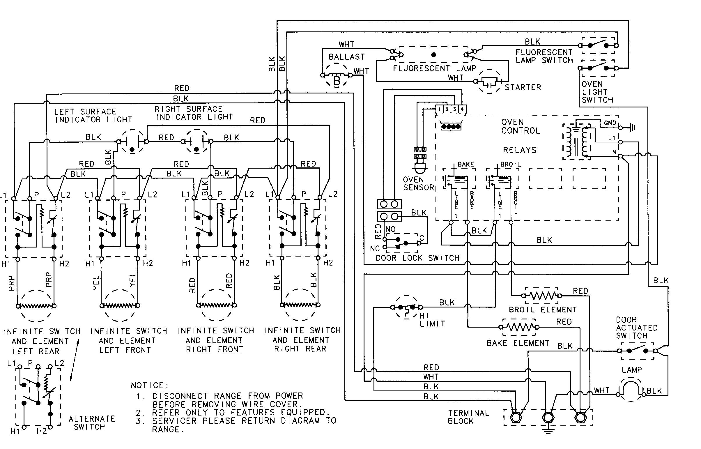 wiring information parts?resize=665%2C426&ssl=1 terrific baking oven wiring diagram photos wiring schematic spray bake oven wiring diagram at eliteediting.co