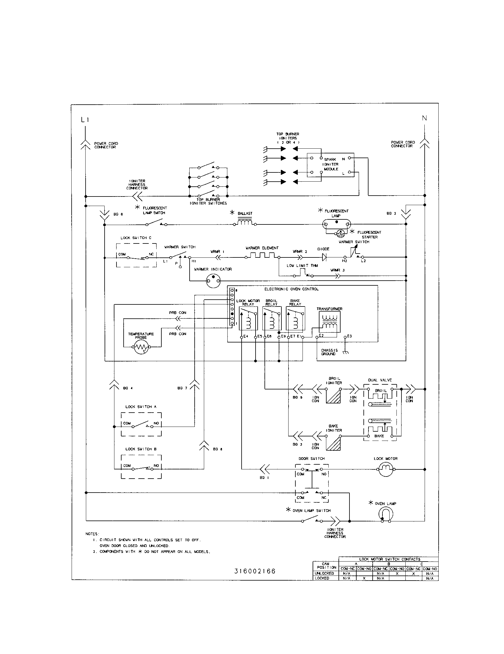 schematic diagram of computer components sets and venn diagrams powerpoint frigidaire fgf379wecs range timer stove clocks