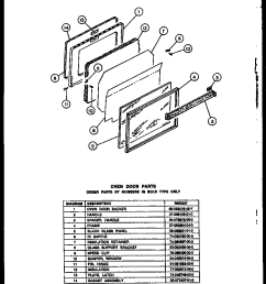 rsd30 gas ranges oven door parts diagram [ 896 x 1130 Pixel ]