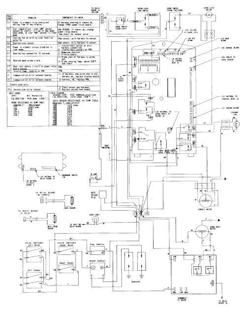 small resolution of wiring diagram for kitchenaid oven wiring diagram for you wiring kitchenaid diagram range kera205pss4 jenn air