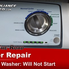 Whirlpool Dishwasher Wiring Diagram Bmw E60 Towbar Wtw4800xq2 Washer Repair – Does Not Start | Appliance Video