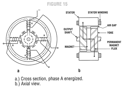12 Lead Motor Winding Diagram 12 Lead Three-Phase Motor